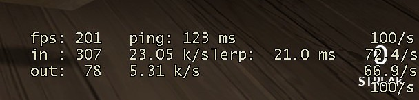 Gaming Glossary Fps Metric Example