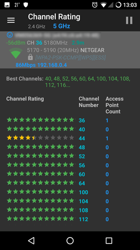 mejor-5ghz-channel-bands-wifianalyzer-channel-rating
